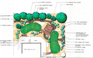 Picture of landscape design plans